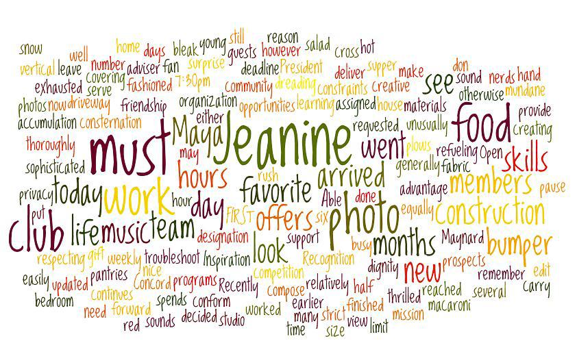 wpid12640-Wordle.jpg